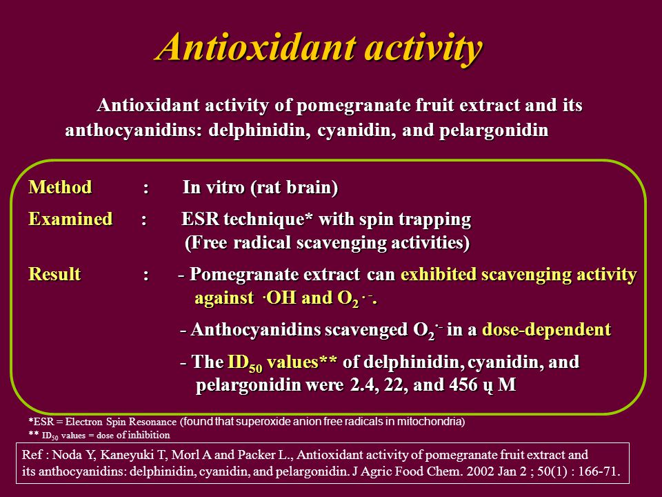 Antioxidant activity of pomegranate fruit extract and its anthocyanidins: delphinidin, cyanidin, and pelargonidin Method : In vitro (rat brain) Examined : ESR technique* with spin trapping (Free radical scavenging activities) (Free radical scavenging activities) Result : - Pomegranate extract can exhibited scavenging activity against.