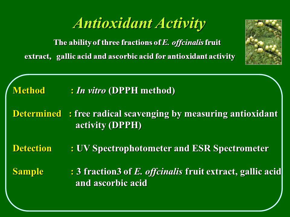 Antioxidant Activity Method : In vitro (DPPH method) Determined : free radical scavenging by measuring antioxidant activity (DPPH) activity (DPPH) Detection : UV Spectrophotometer and ESR Spectrometer Sample : 3 fraction3 of E.