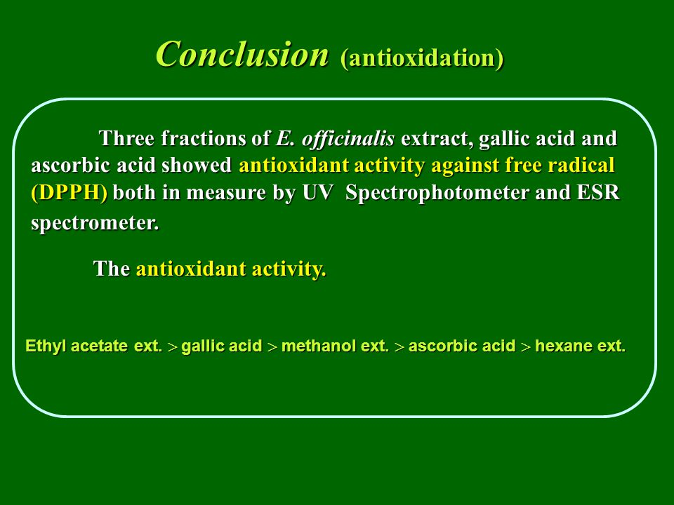 Conclusion (antioxidation) Three fractions of E. officinalis extract, gallic acid and ascorbic acid showed antioxidant activity against free radical (