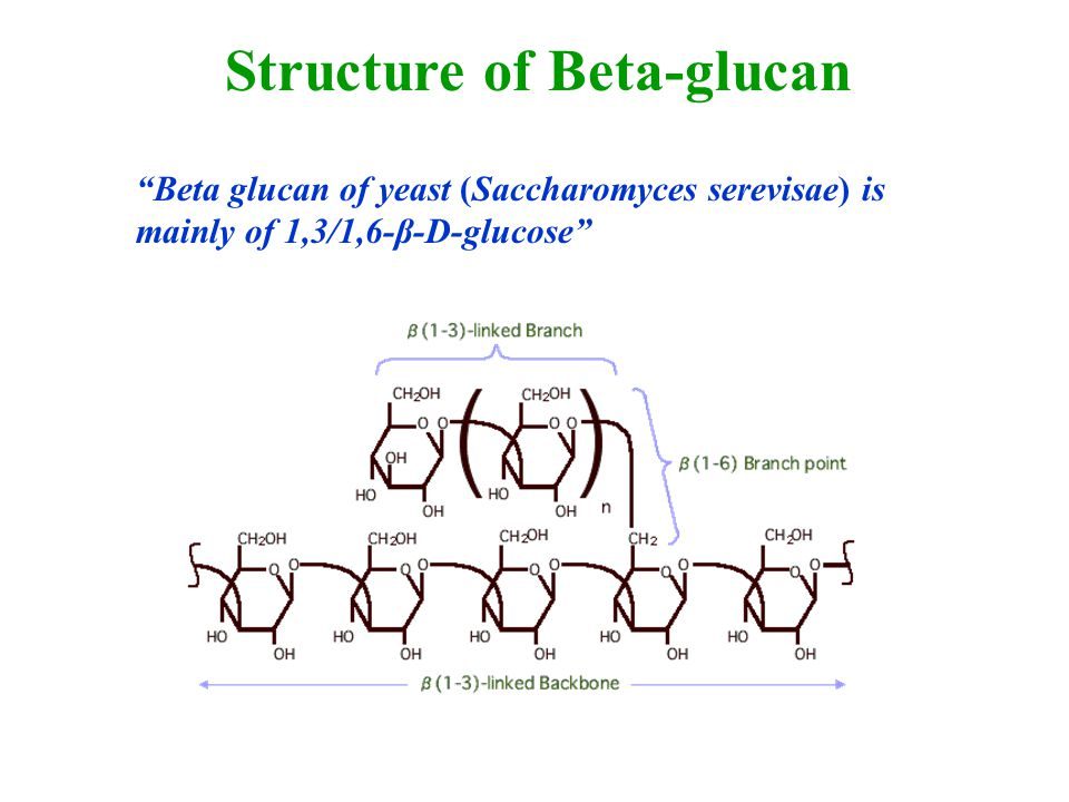 """Beta glucan of yeast (Saccharomyces serevisae) is mainly of 1,3/1,6-β-D-glucose"" Structure of Beta-glucan"