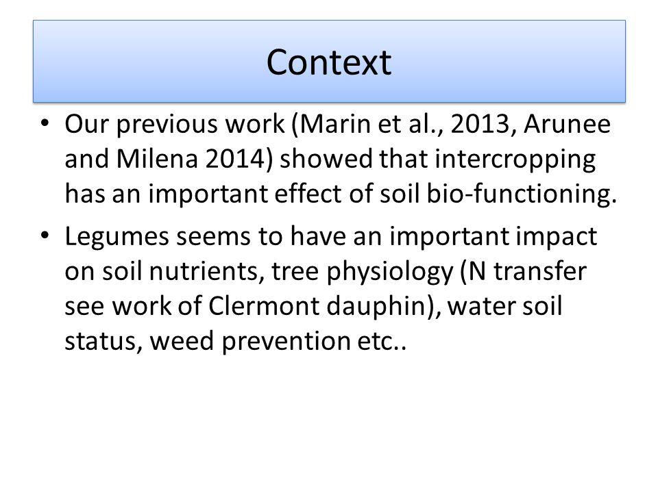 Measurements at the intercrop (Kiriya and Didier Lesueur) Alain P .