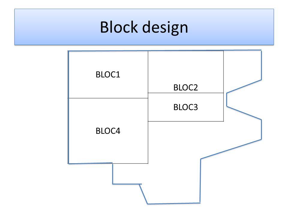 Block design BLOC1 BLOC2 BLOC3 BLOC4