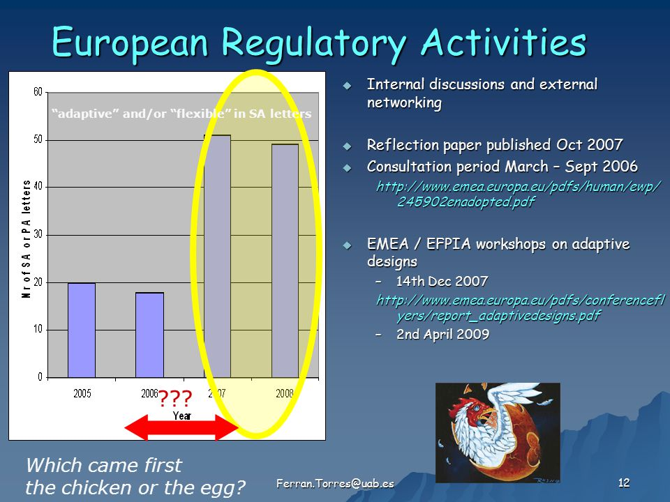 European Regulatory Activities  Internal discussions and external networking  Reflection paper published Oct 2007  Consultation period March – Sept