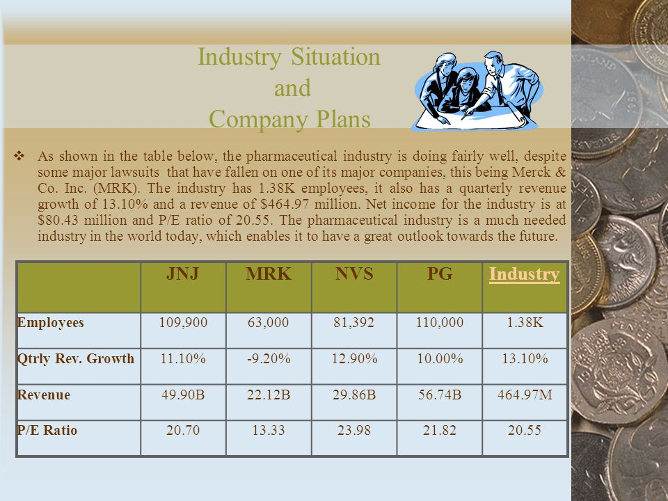 Industry Situation and Company Plans  As shown in the table below, the pharmaceutical industry is doing fairly well, despite some major lawsuits that have fallen on one of its major companies, this being Merck & Co.