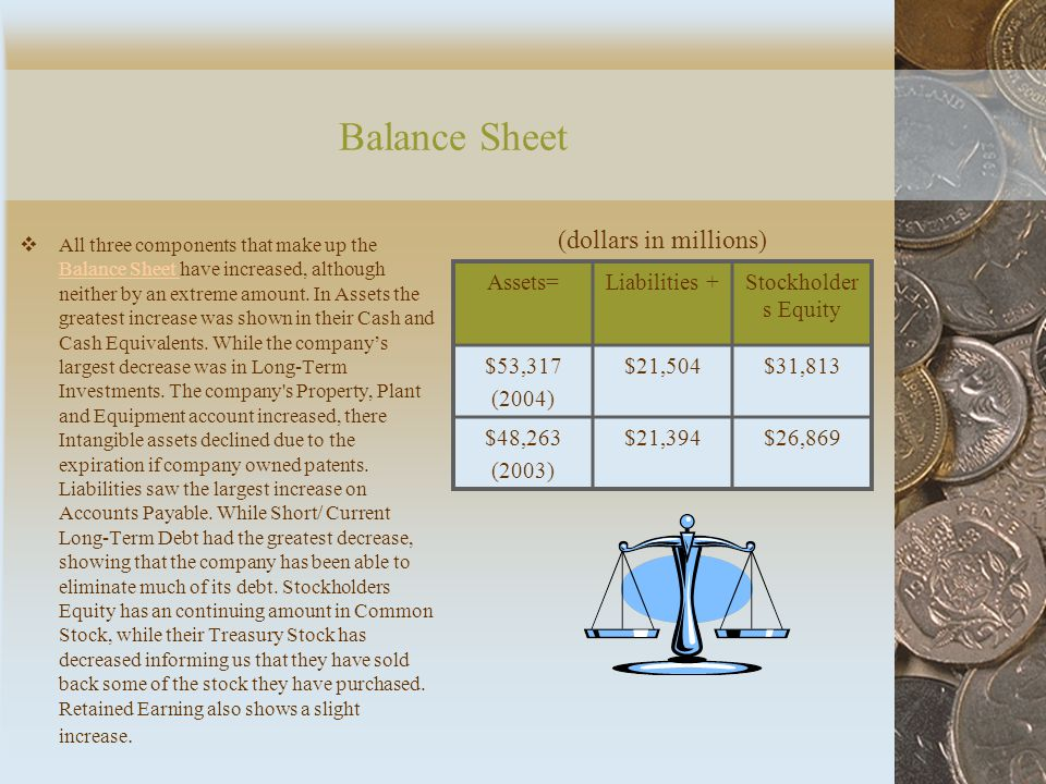 Balance Sheet  All three components that make up the Balance Sheet have increased, although neither by an extreme amount.