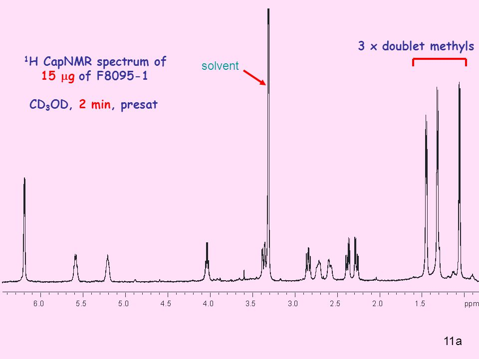 solvent 3 x doublet methyls 1 H CapNMR spectrum of 15  g of F8095-1 CD 3 OD, 2 min, presat 11a
