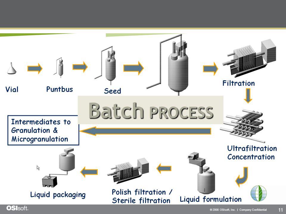 11 © 2008 OSIsoft, Inc. | Company Confidential Genencor Brugge… Batch PROCESS