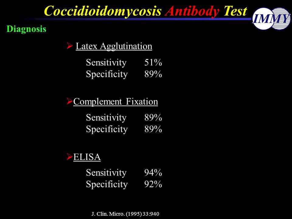 Coccidioidomycosis Antibody Test Sensitivity51% Specificity89% J. Clin. Micro. (1995) 33:940 Diagnosis Sensitivity89% Specificity89% Sensitivity94% Sp