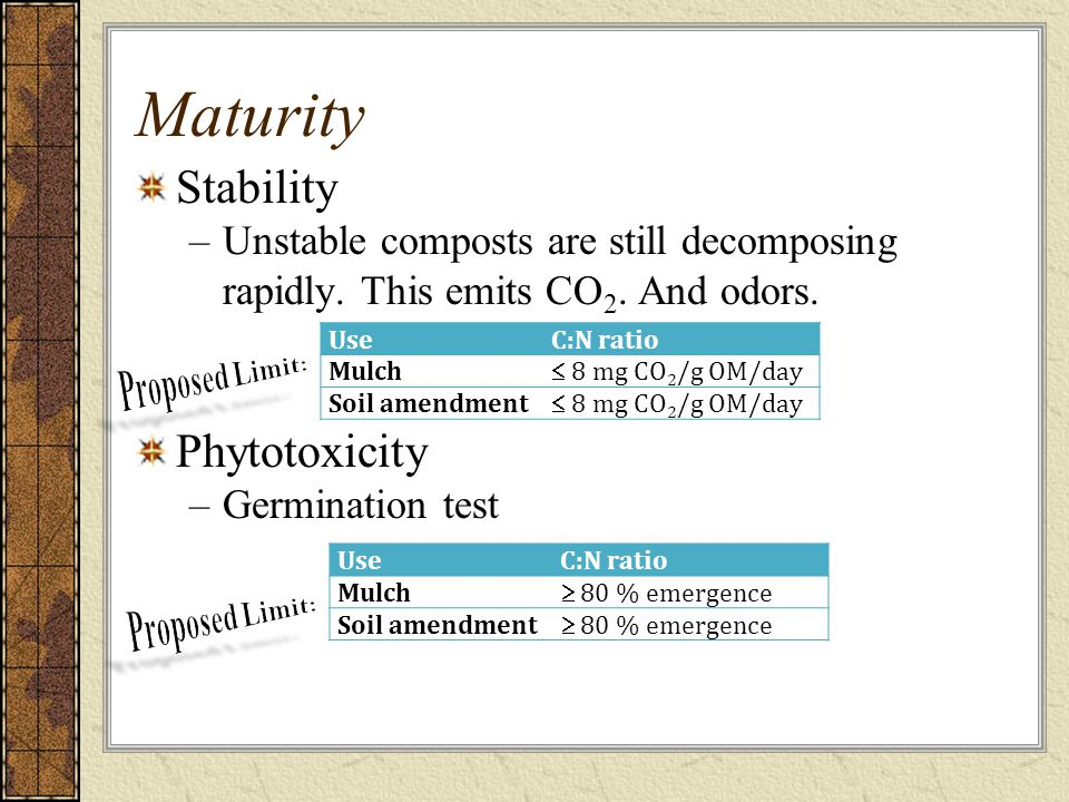 Maturity Stability –Unstable composts are still decomposing rapidly.