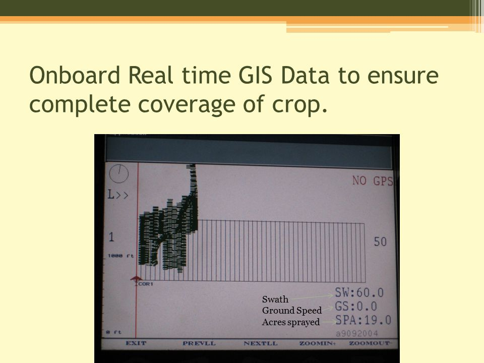 Onboard Real time GIS Data to ensure complete coverage of crop. Swath Ground Speed Acres sprayed