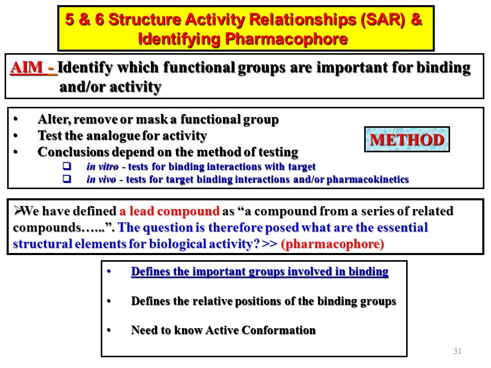5 & 6 Structure Activity Relationships (SAR) & Identifying Pharmacophore Alter, remove or mask a functional group Alter, remove or mask a functional g