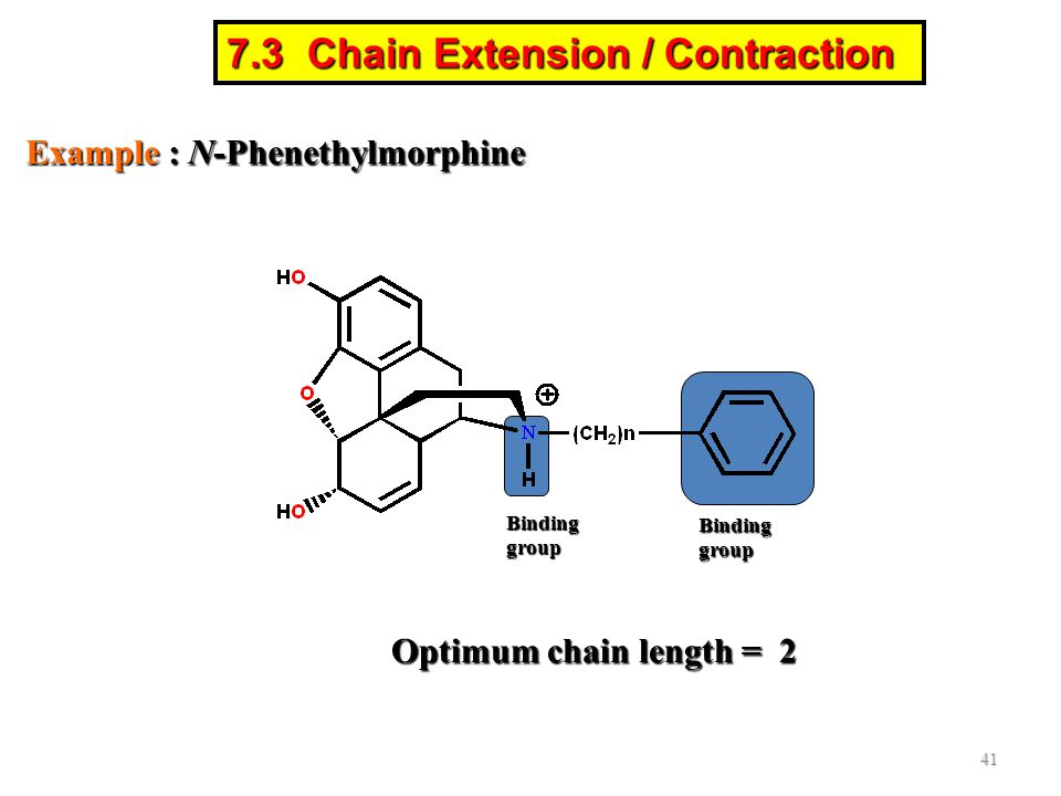 Bindinggroup Bindinggroup Example : N-Phenethylmorphine Optimum chain length = 2 41 7.3 Chain Extension / Contraction