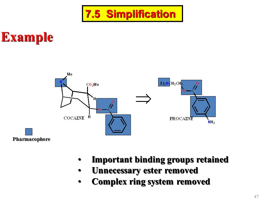 Pharmacophore Example Important binding groups retainedImportant binding groups retained Unnecessary ester removedUnnecessary ester removed Complex ring system removedComplex ring system removed 47 7.5 Simplification