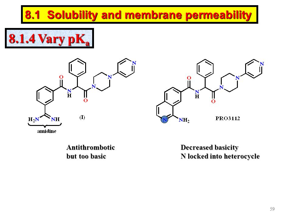 Antithrombotic but too basic Decreased basicity N locked into heterocycle 59 8.1.4 Vary pK a 8.1 Solubility and membrane permeability