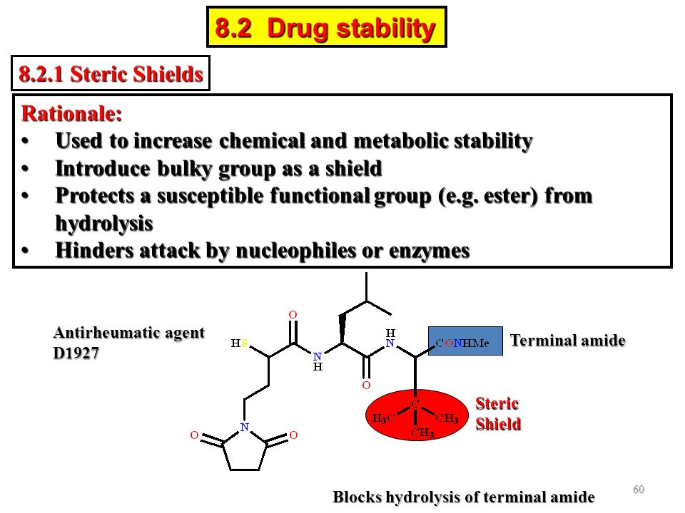 Terminal amide StericShield 8.2.1 Steric Shields Rationale: Used to increase chemical and metabolic stabilityUsed to increase chemical and metabolic s