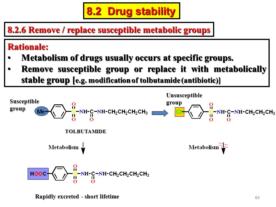 Rationale: Metabolism of drugs usually occurs at specific groups.Metabolism of drugs usually occurs at specific groups. Remove susceptible group or re
