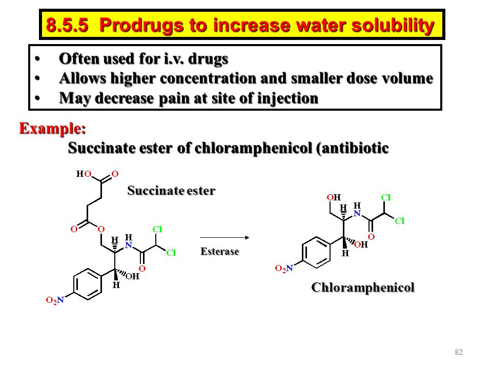 8.5.5 Prodrugs to increase water solubility Succinate ester Esterase Chloramphenicol 82 Often used for i.v. drugsOften used for i.v. drugs Allows high