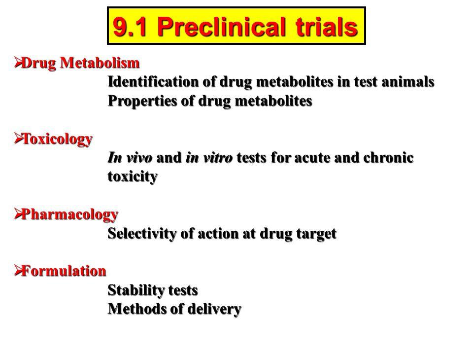  Drug Metabolism Identification of drug metabolites in test animals Properties of drug metabolites  Toxicology In vivo and in vitro tests for acute