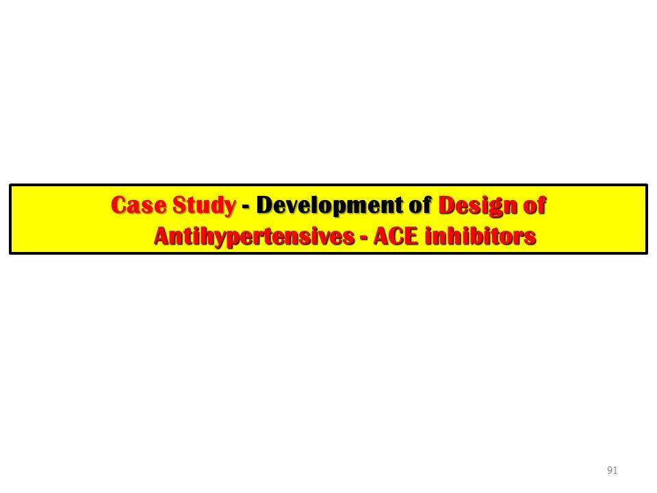 91 Case Study - Development of Design of Antihypertensives - ACE inhibitors
