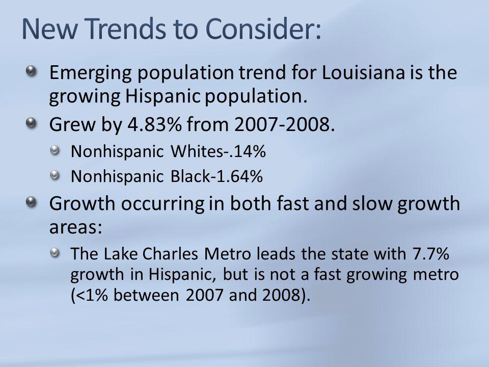 Emerging population trend for Louisiana is the growing Hispanic population. Grew by 4.83% from 2007-2008. Nonhispanic Whites-.14% Nonhispanic Black-1.