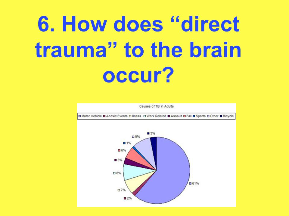 6. How does direct trauma to the brain occur