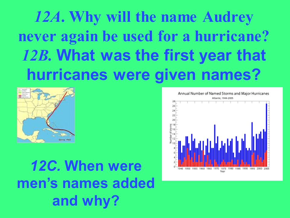 12A. Why will the name Audrey never again be used for a hurricane.