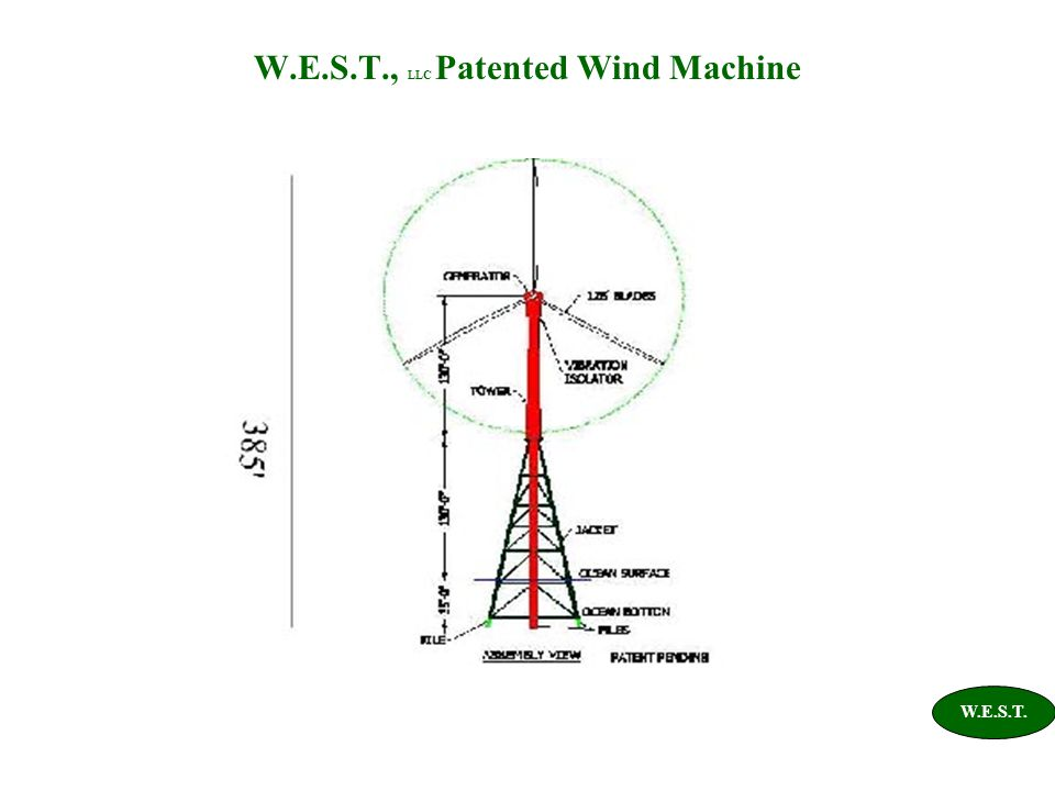 W.E.S.T., LLC Patented Wind Machine W.E.S.T.