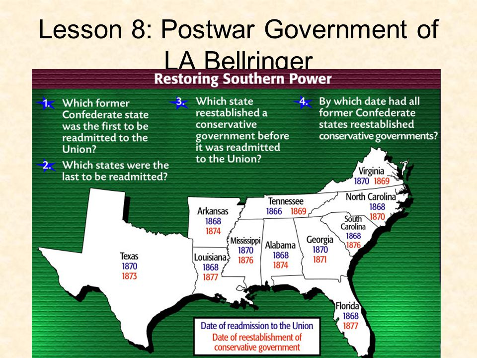 Lesson 8: Postwar Government of LA Bellringer