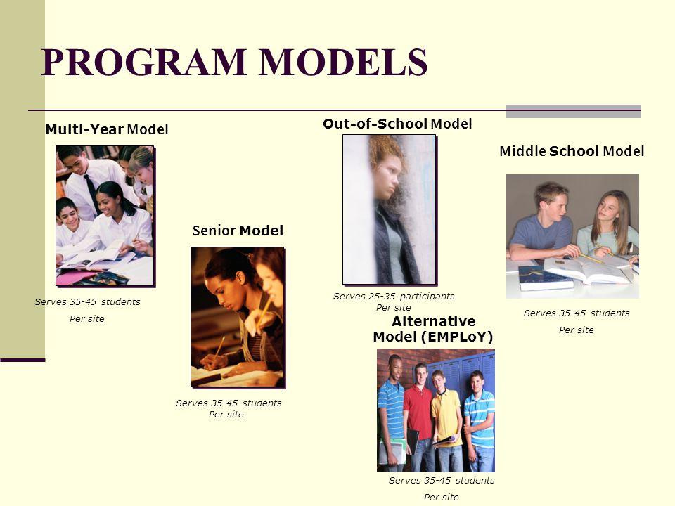 PROGRAM MODELS Senior Model Multi-Year Model Out-of-School Model Serves 35-45 students Per site Middle School Model Serves 35-45 students Per site Serves 35-45 students Per site Serves 25-35 participants Per site Alternative Model (EMPLoY) Serves 35-45 students Per site