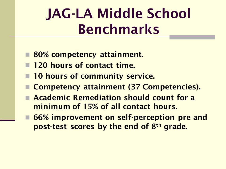 JAG-LA Middle School Benchmarks 80% competency attainment. 120 hours of contact time. 10 hours of community service. Competency attainment (37 Compete