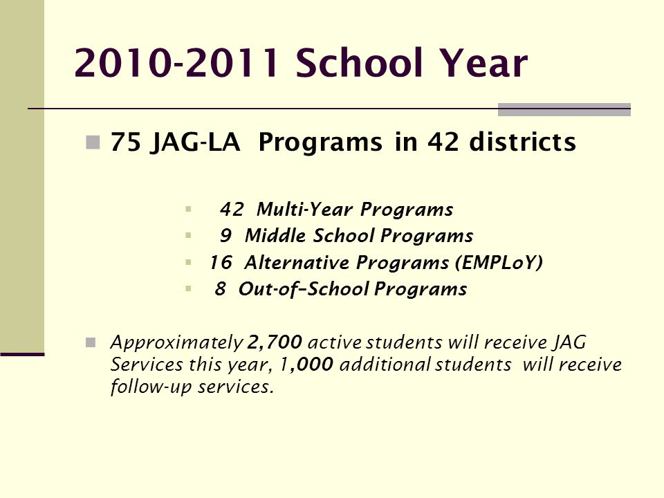 2010-2011 School Year 75 JAG-LA Programs in 42 districts  42 Multi-Year Programs  9 Middle School Programs  16 Alternative Programs (EMPLoY)  8 Out-of–School Programs Approximately 2,700 active students will receive JAG Services this year, 1,000 additional students will receive follow-up services.