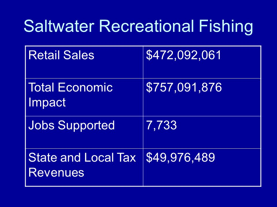 Saltwater Recreational Fishing Louisiana is second only to Florida in recreational harvest among states surveyed by NOAA Fisheries' recreational creel survey.