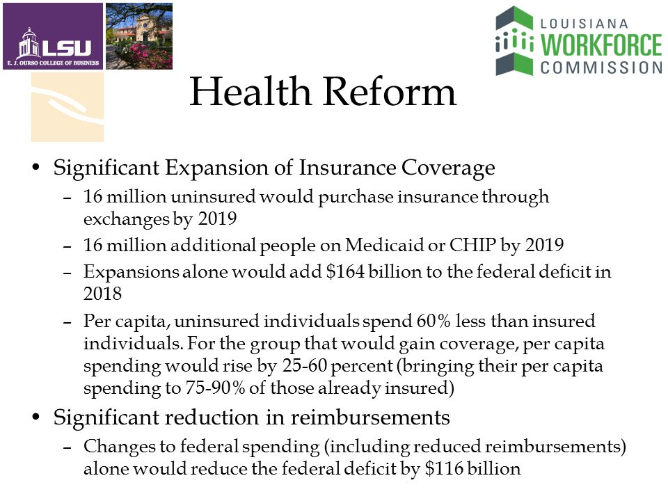 Health Reform Significant Expansion of Insurance Coverage –16 million uninsured would purchase insurance through exchanges by 2019 –16 million additional people on Medicaid or CHIP by 2019 –Expansions alone would add $164 billion to the federal deficit in 2018 –Per capita, uninsured individuals spend 60% less than insured individuals.