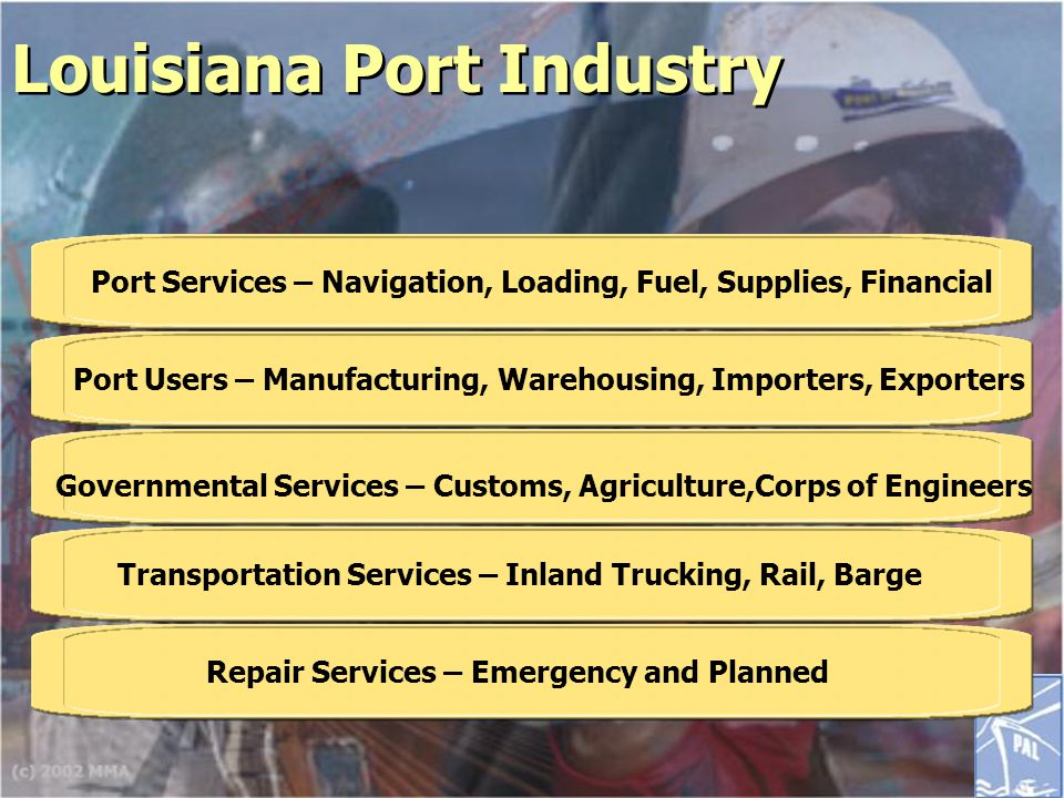 Louisiana Port Industry Port Services – Navigation, Loading, Fuel, Supplies, Financial Governmental Services – Customs, Agriculture,Corps of Engineers Transportation Services – Inland Trucking, Rail, BargeRepair Services – Emergency and PlannedPort Users – Manufacturing, Warehousing, Importers, Exporters