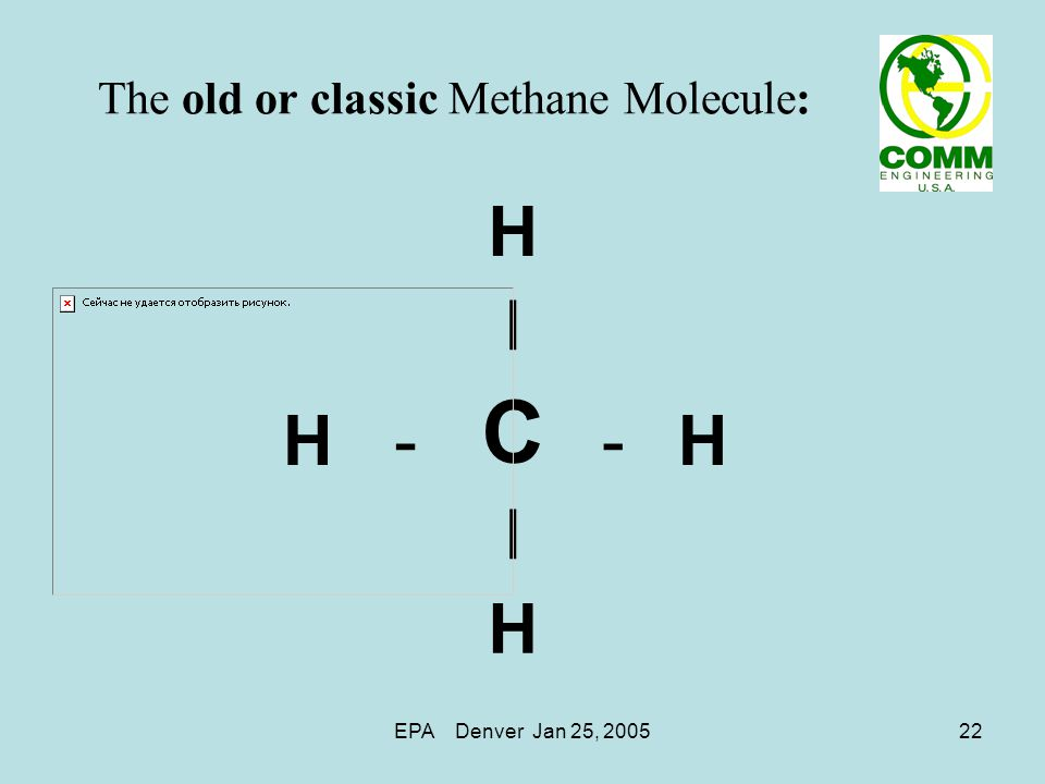 EPA Denver Jan 25, 200522 The old or classic Methane Molecule: H I H- C -H I H
