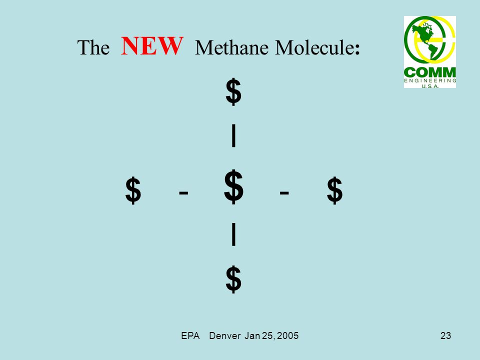 EPA Denver Jan 25, 200523 The NEW Methane Molecule: $ I $- $ -$ I $