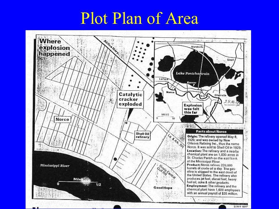 Plot Plan of Area