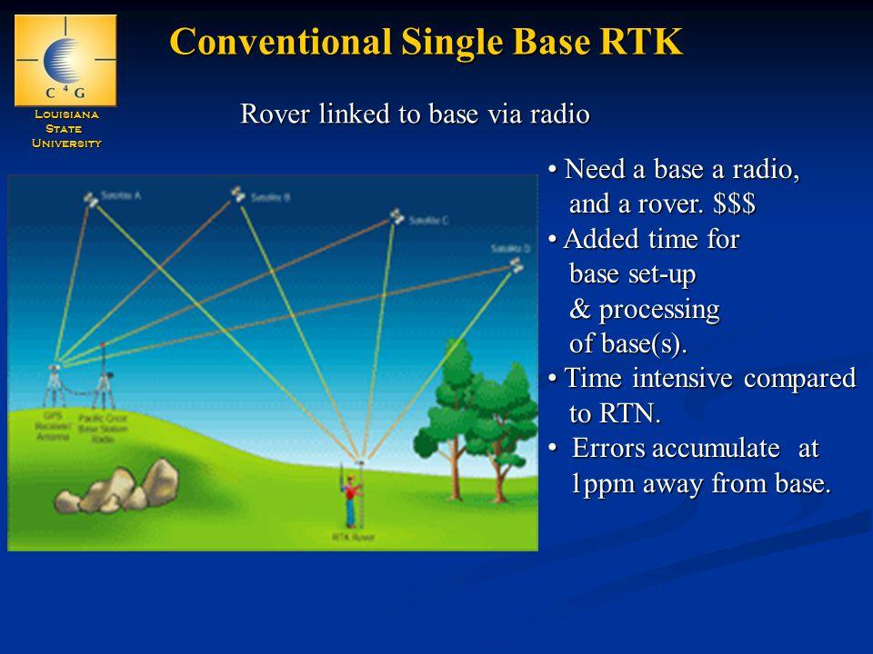 LouisianaStateUniversity Conventional Single Base RTK Rover linked to base via radio Need a base a radio, Need a base a radio, and a rover.