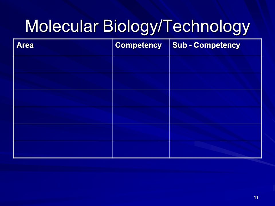 11 Molecular Biology/Technology AreaCompetency Sub - Competency