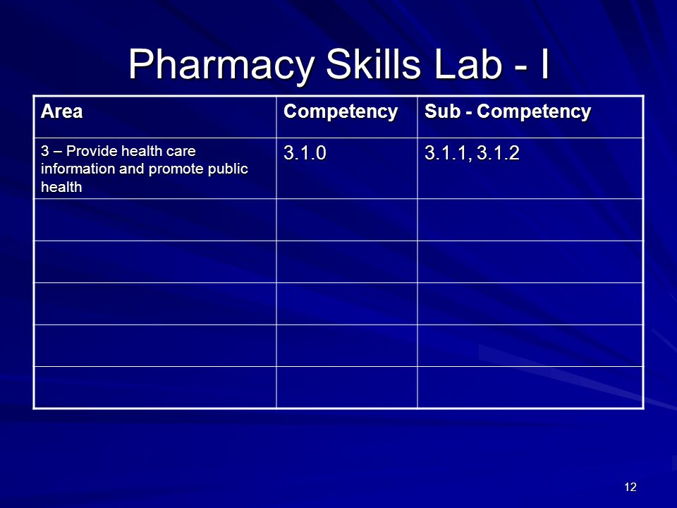 12 Pharmacy Skills Lab - I AreaCompetency Sub - Competency 3 – Provide health care information and promote public health , 3.1.2