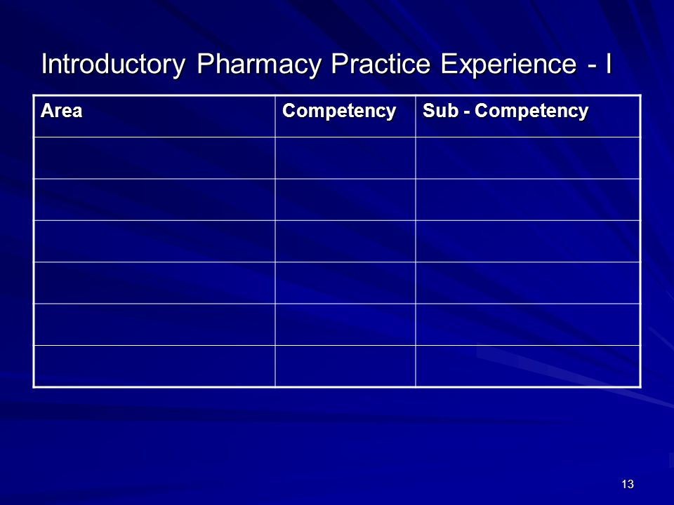 13 Introductory Pharmacy Practice Experience - I AreaCompetency Sub - Competency