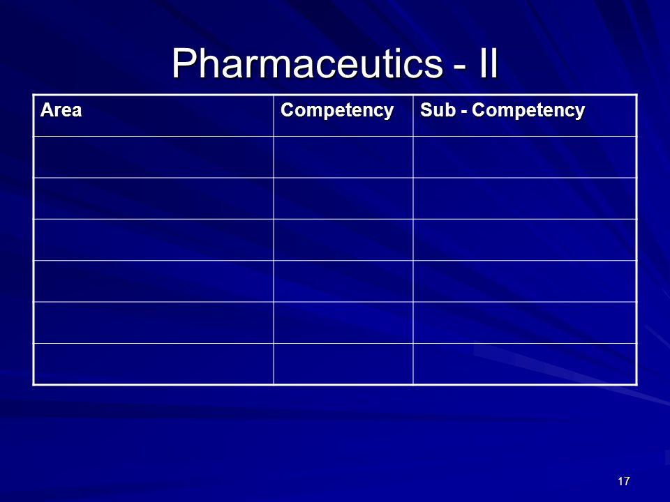 17 Pharmaceutics - II AreaCompetency Sub - Competency