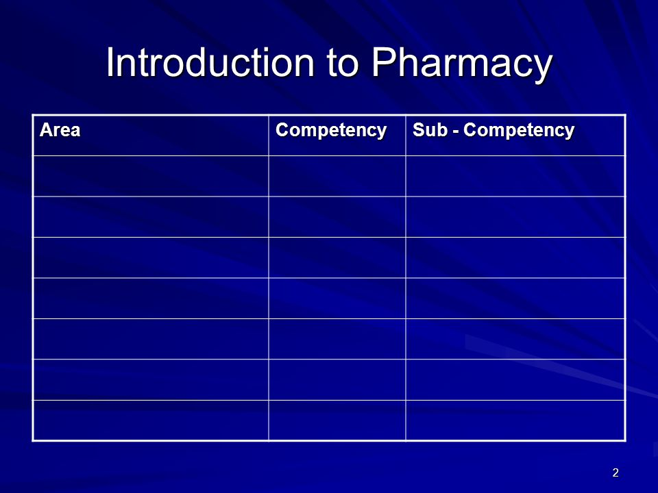 23 Pharmacology II (Lecture and Lab) AreaCompetency Sub - Competency