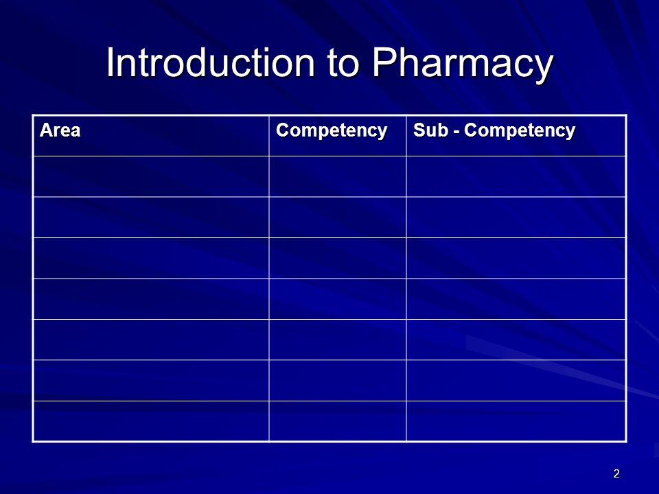 33 Practice Management Pharmacoeconomics AreaCompetency Sub - Competency