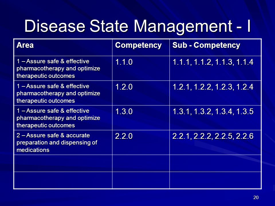 20 Disease State Management - I AreaCompetency Sub - Competency 1 – Assure safe & effective pharmacotherapy and optimize therapeutic outcomes , 1.1.2, 1.1.3, – Assure safe & effective pharmacotherapy and optimize therapeutic outcomes , 1.2.2, 1.2.3, – Assure safe & effective pharmacotherapy and optimize therapeutic outcomes , 1.3.2, 1.3.4, – Assure safe & accurate preparation and dispensing of medications , 2.2.2, 2.2.5, 2.2.6
