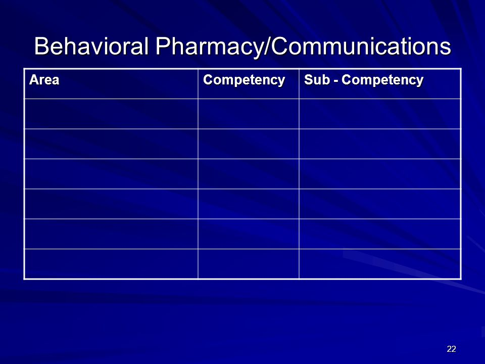 22 Behavioral Pharmacy/Communications AreaCompetency Sub - Competency