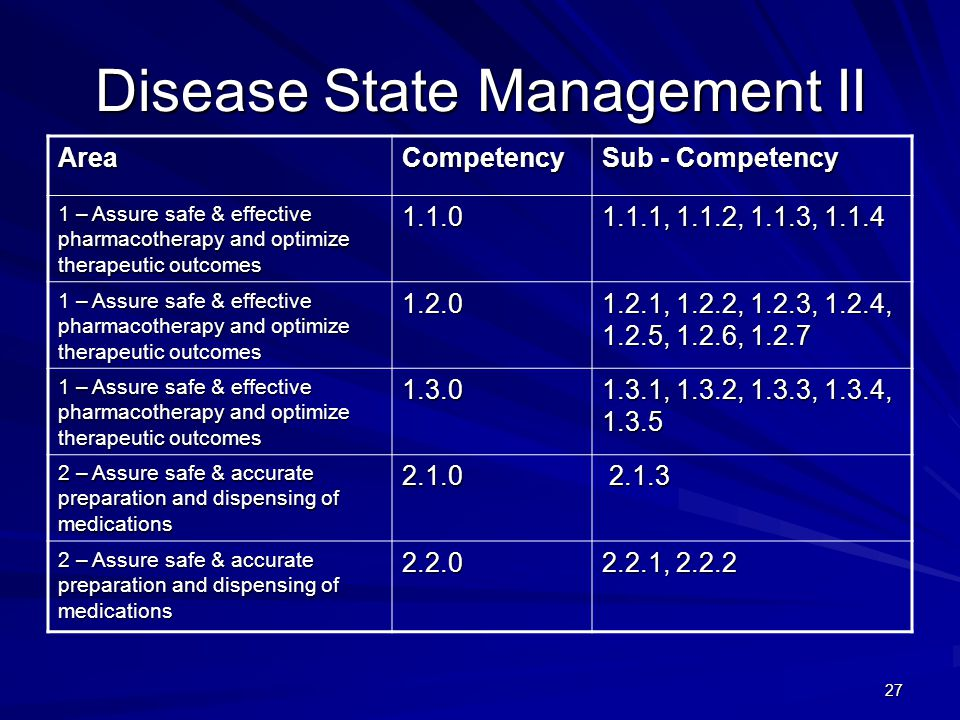 27 Disease State Management II AreaCompetency Sub - Competency 1 – Assure safe & effective pharmacotherapy and optimize therapeutic outcomes , 1.1.2, 1.1.3, – Assure safe & effective pharmacotherapy and optimize therapeutic outcomes , 1.2.2, 1.2.3, 1.2.4, 1.2.5, 1.2.6, – Assure safe & effective pharmacotherapy and optimize therapeutic outcomes , 1.3.2, 1.3.3, 1.3.4, – Assure safe & accurate preparation and dispensing of medications – Assure safe & accurate preparation and dispensing of medications , 2.2.2