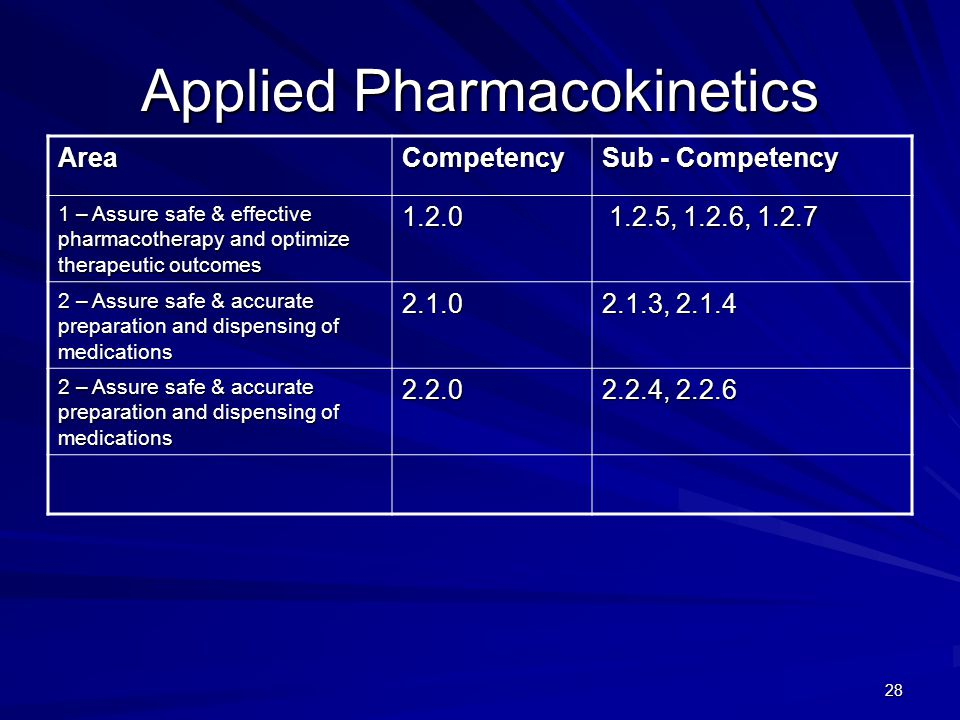 28 Applied Pharmacokinetics AreaCompetency Sub - Competency 1 – Assure safe & effective pharmacotherapy and optimize therapeutic outcomes , 1.2.6, , 1.2.6, – Assure safe & accurate preparation and dispensing of medications , – Assure safe & accurate preparation and dispensing of medications , 2.2.6