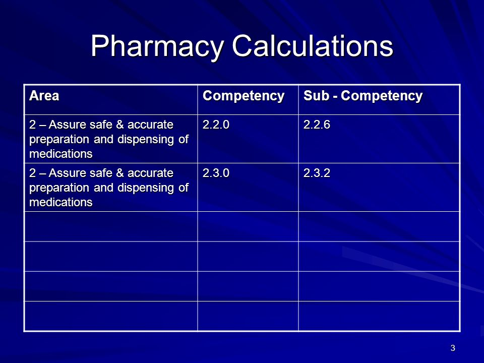 4 Pharmaceutical Biochemistry AreaCompetency Sub - Competency 1 – Assure safe & effective pharmacotherapy and optimize therapeutic outcomes 1.1.01.1.3 1.2.01.2.1 1.3.01.3.3 2 – Assure safe & accurate preparation and dispensing of medications 2.3.02.3.3 3 – Provide health care information and promote public health 3.2.03.2.2