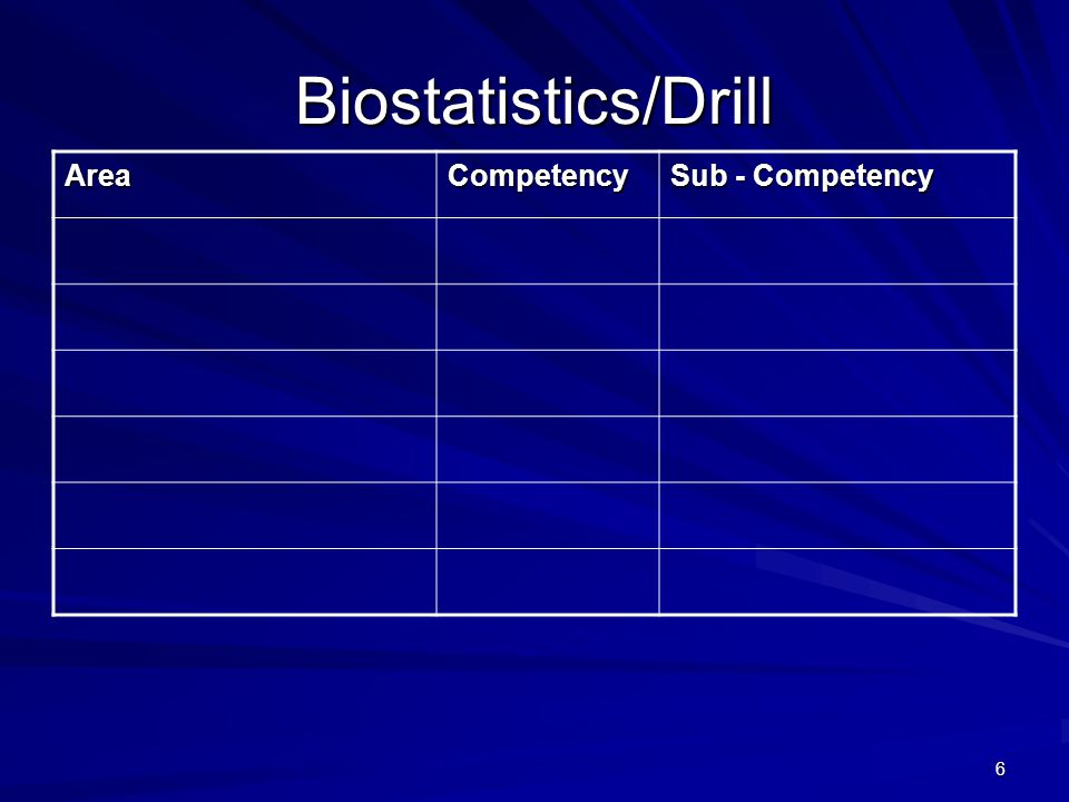 7 Biomedical Immunology AreaCompetency Sub - Competency